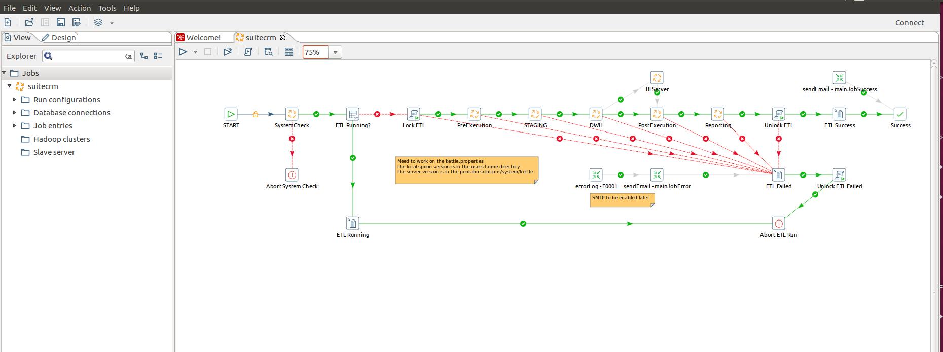 SuiteCRM Data Integration