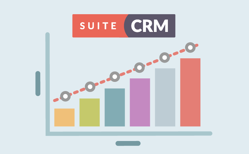 SuiteCRM increases productivity