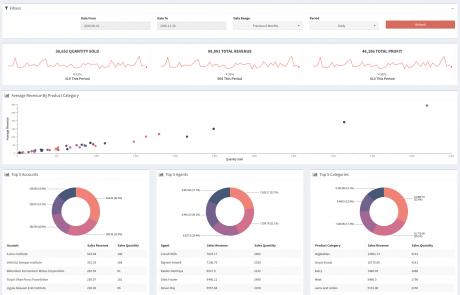 SuiteCRM Analytics 1.2