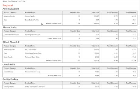 SuiteCRM Analytics V1.3 screenshot